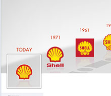 Shell – Facebook Tab